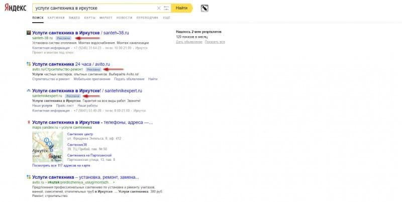 Что такое Яндекс-Директ